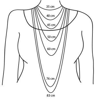 Übersicht der Halskettenlängen