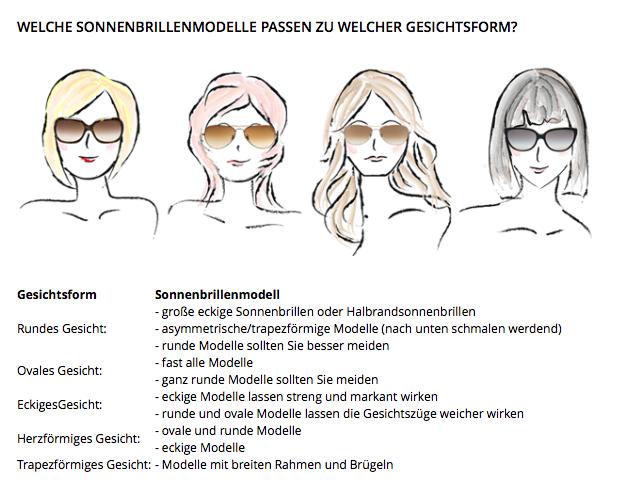 Holzsonnenbrille passend zur Gesichtsform