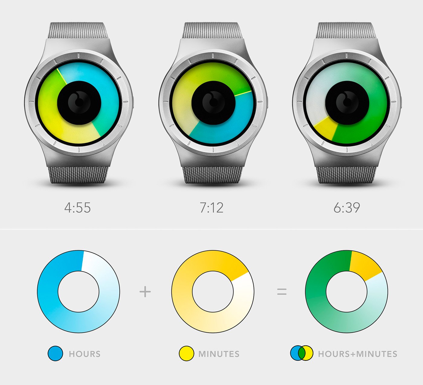 ZIIIRO Uhren online kaufen auf schmuckladen.de