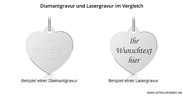 Unterschied Diamantgravur und Lasergravur
