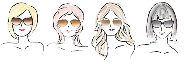 Welche Sonnenbrille passt zu welcher Gesichtsform