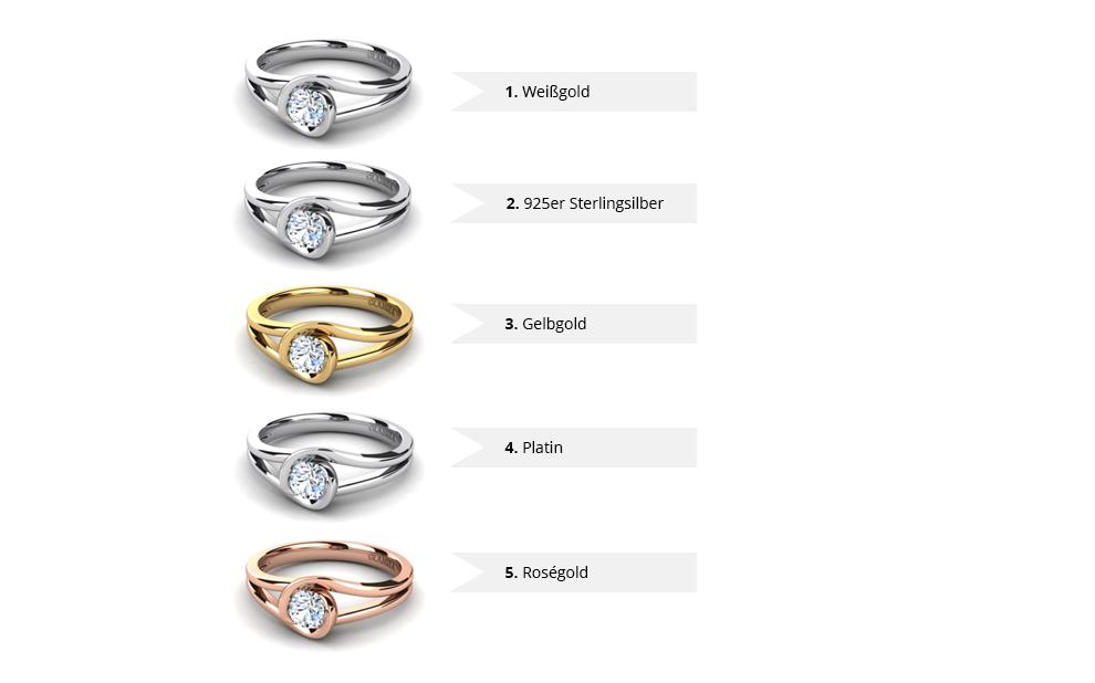 die beliebtesten Materialien für Verlobungsringe